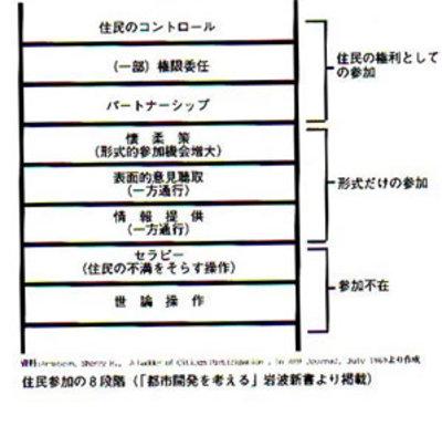 Hashigodan01