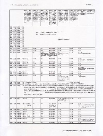 Kengikaitou32301_1