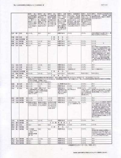 Kengikaitou32302