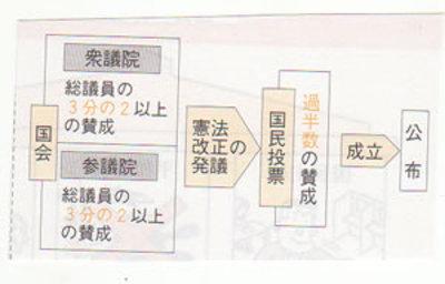 Kokumintouhyou1