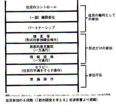 Siminsanka5ehashigodan_2